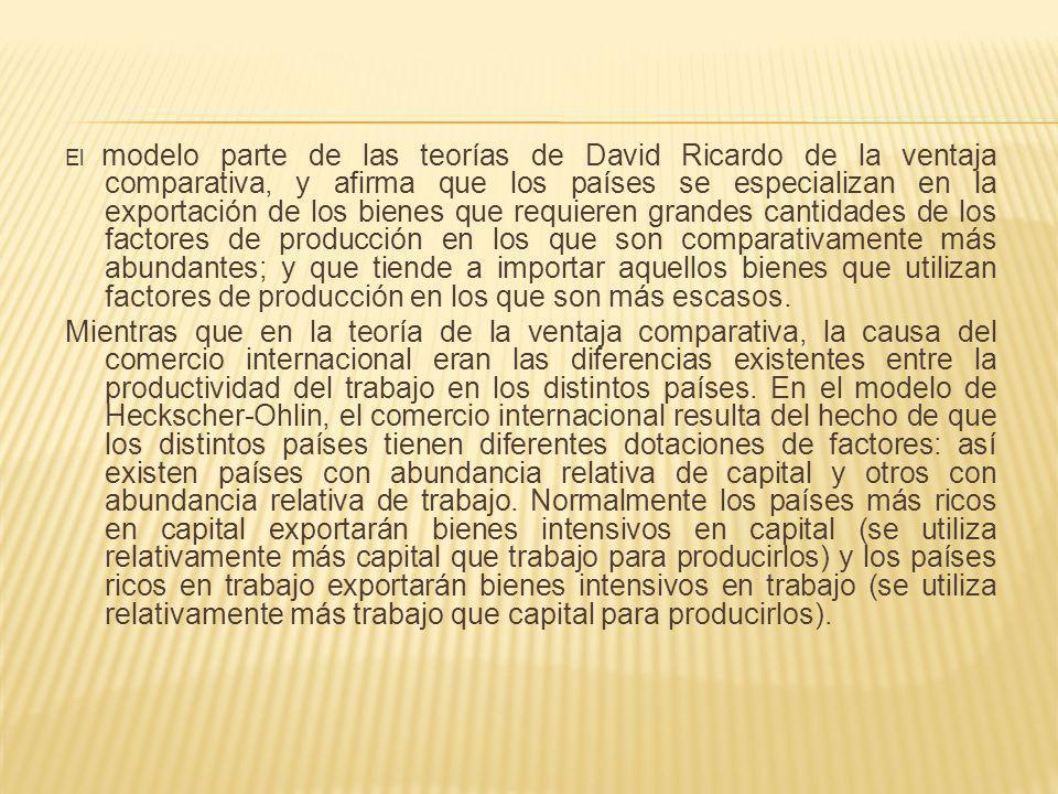 El modelo parte de las teorías de David Ricardo de la ventaja comparativa, y afirma que los países se especializan en la exportación de los bienes que requieren grandes cantidades de los factores de producción en los que son comparativamente más abundantes; y que tiende a importar aquellos bienes que utilizan factores de producción en los que son más escasos.