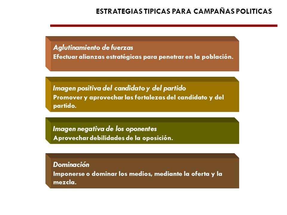 ESTRATEGIAS TIPICAS PARA CAMPAÑAS POLITICAS