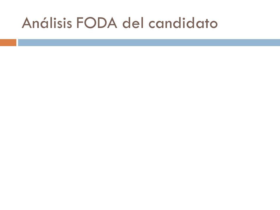 Análisis FODA del candidato