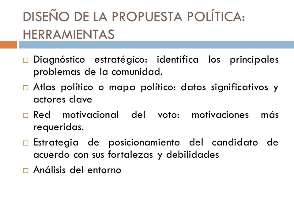 DISEÑO DE LA PROPUESTA POLÍTICA: HERRAMIENTAS