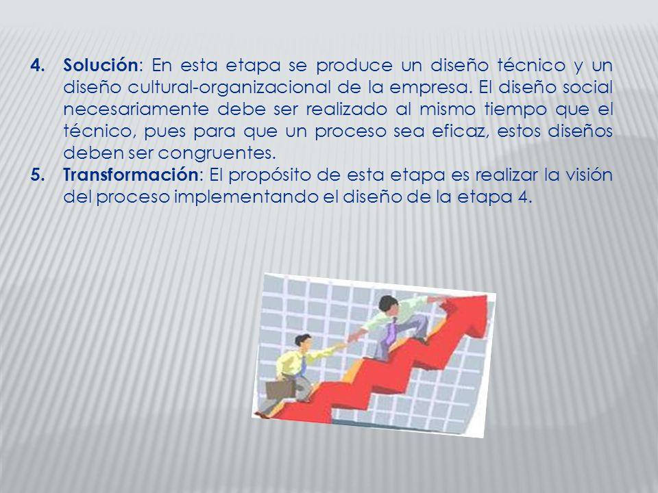 Solución: En esta etapa se produce un diseño técnico y un diseño cultural-organizacional de la empresa. El diseño social necesariamente debe ser realizado al mismo tiempo que el técnico, pues para que un proceso sea eficaz, estos diseños deben ser congruentes.