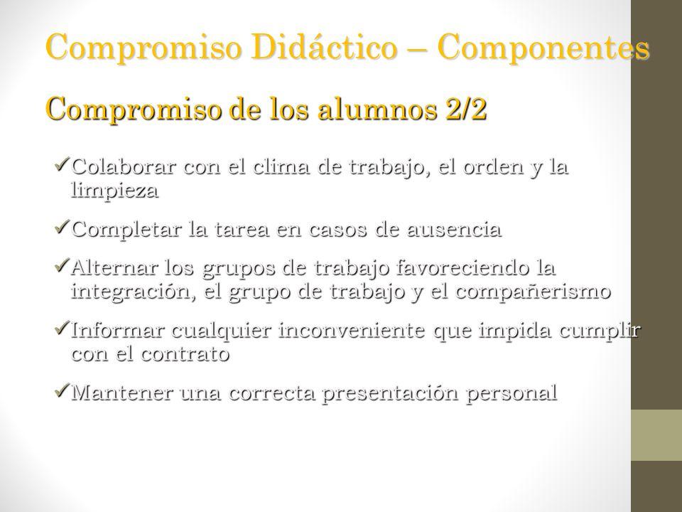 Compromiso Didáctico – Componentes