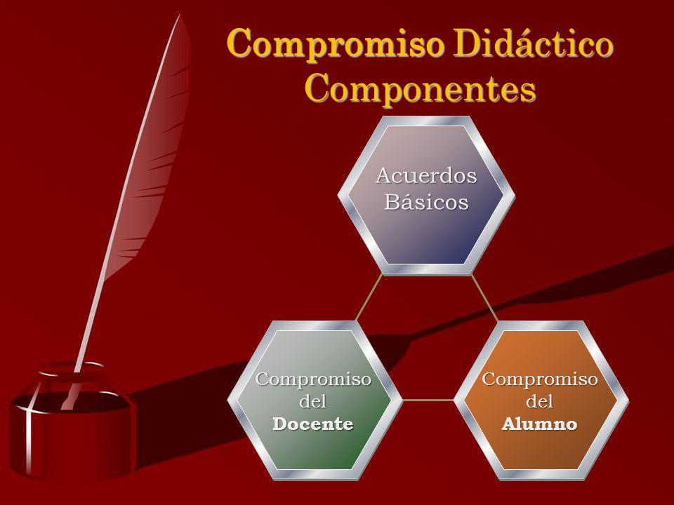 Compromiso Didáctico Componentes Acuerdos Básicos Compromiso del