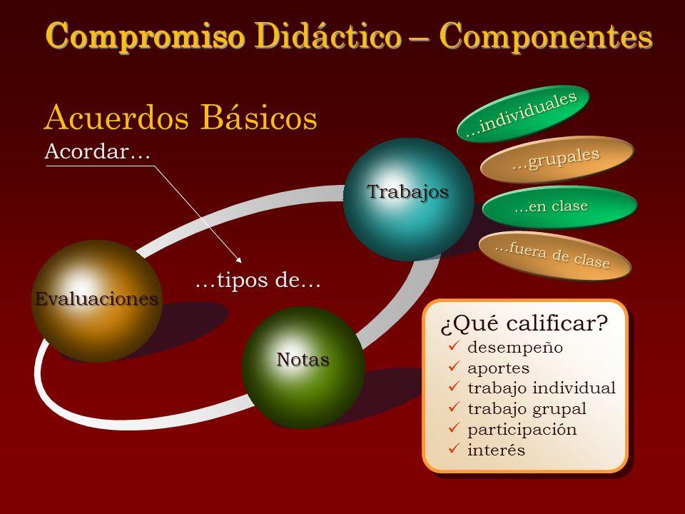 Compromiso Didáctico – Componentes Acuerdos Básicos