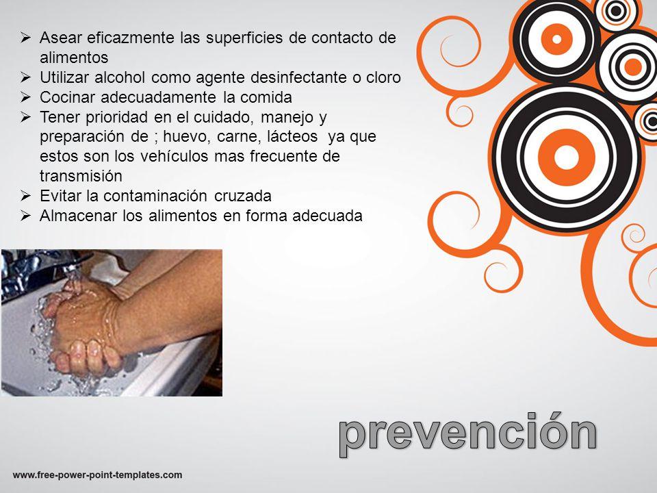 prevención Asear eficazmente las superficies de contacto de alimentos