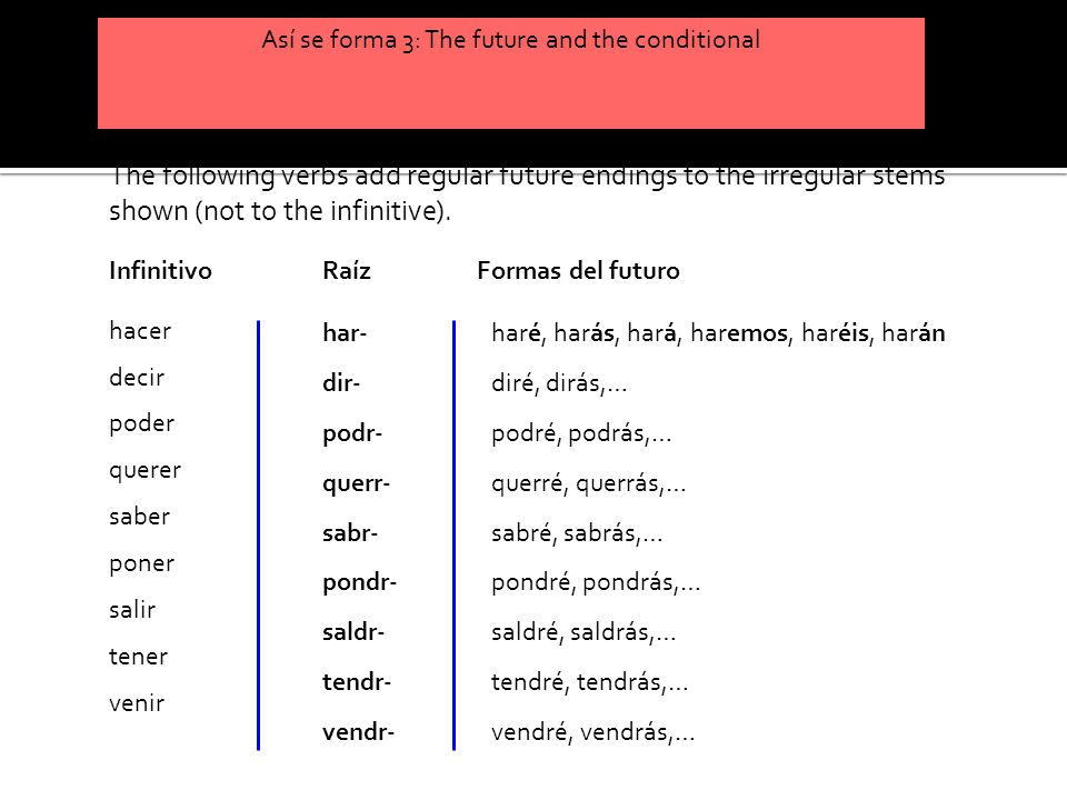 Así se forma 3: The future and the conditional