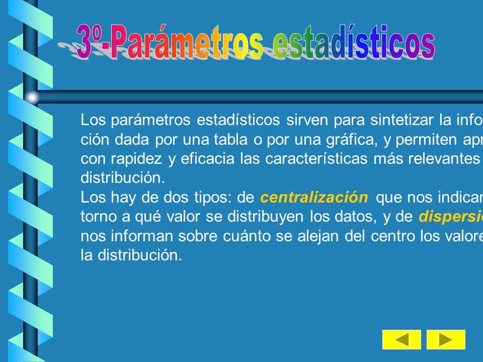 3º-Parámetros estadísticos