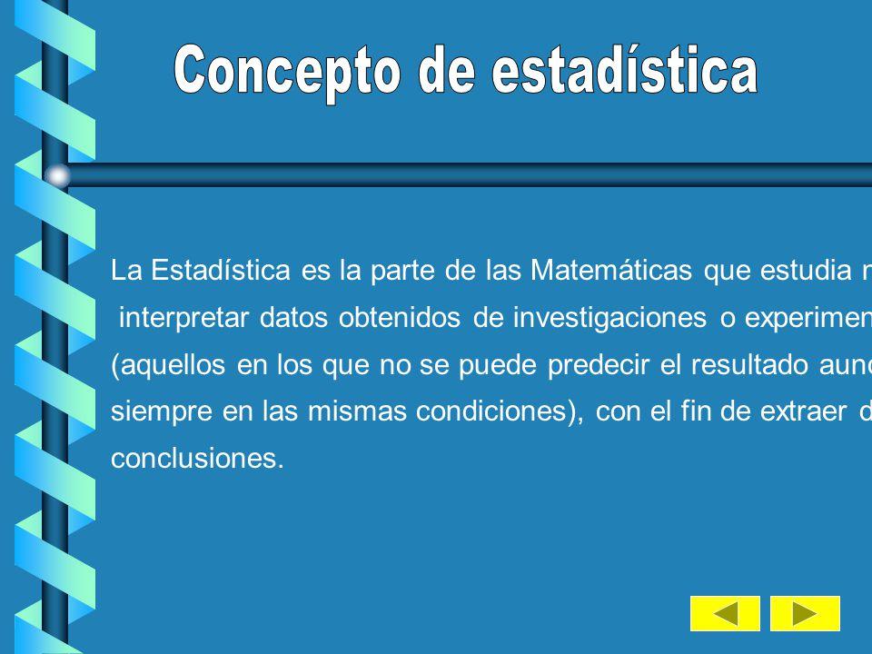 Concepto de estadística