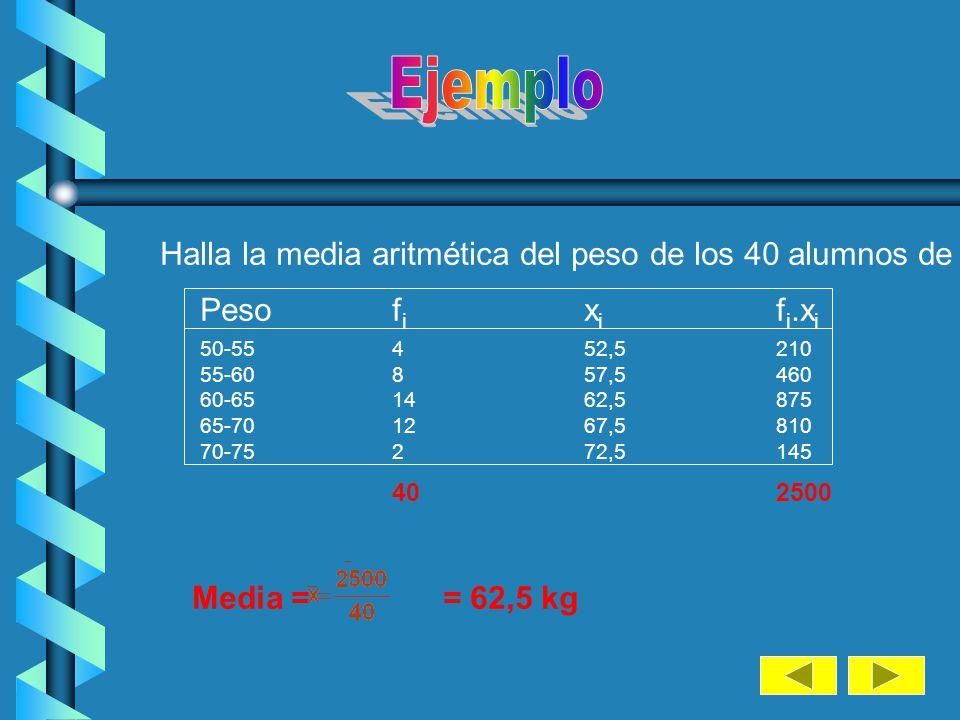 Ejemplo Halla la media aritmética del peso de los 40 alumnos de una clase: Peso fi xi fi.xi. 50-55 4 52,5 210.