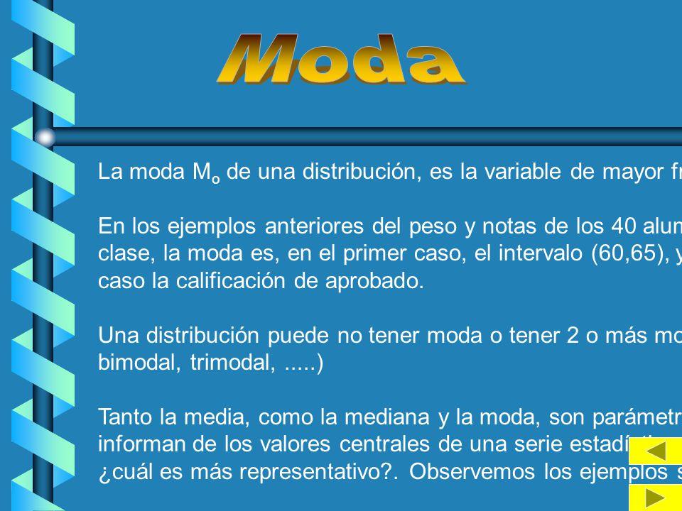 Moda La moda Mo de una distribución, es la variable de mayor frecuencia. En los ejemplos anteriores del peso y notas de los 40 alumnos de una.