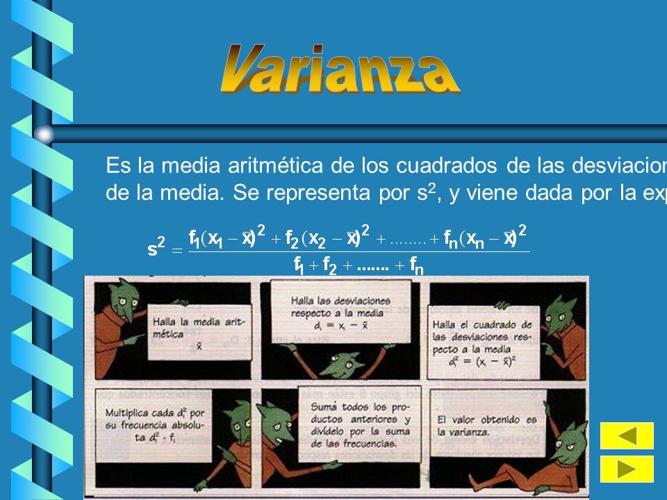 Varianza Es la media aritmética de los cuadrados de las desviaciones respecto.