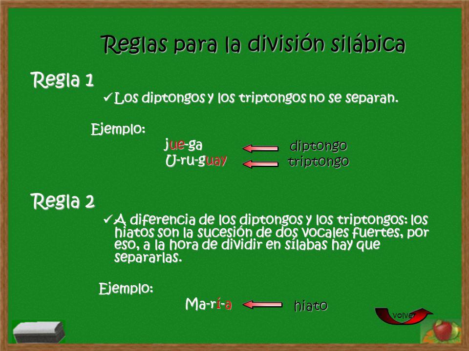 Reglas para la división silábica