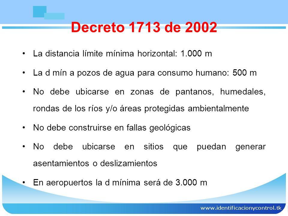 Decreto 1713 de 2002 La distancia límite mínima horizontal: 1.000 m