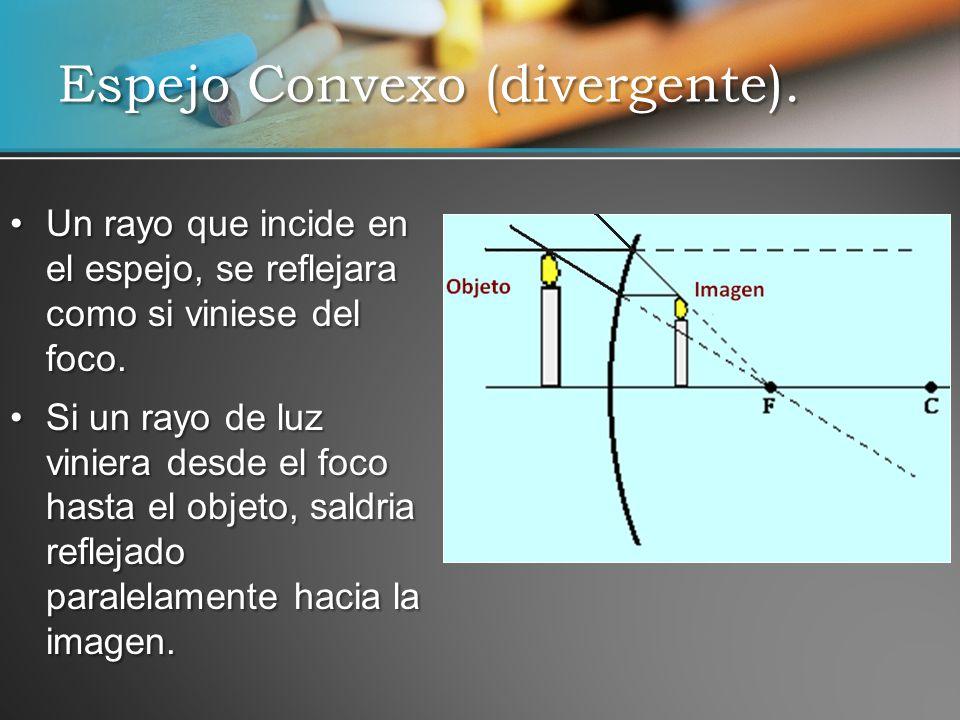 Espejo Convexo (divergente).