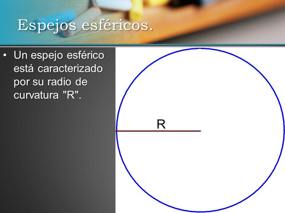 Espejos esféricos. Un espejo esférico está caracterizado por su radio de curvatura R . R