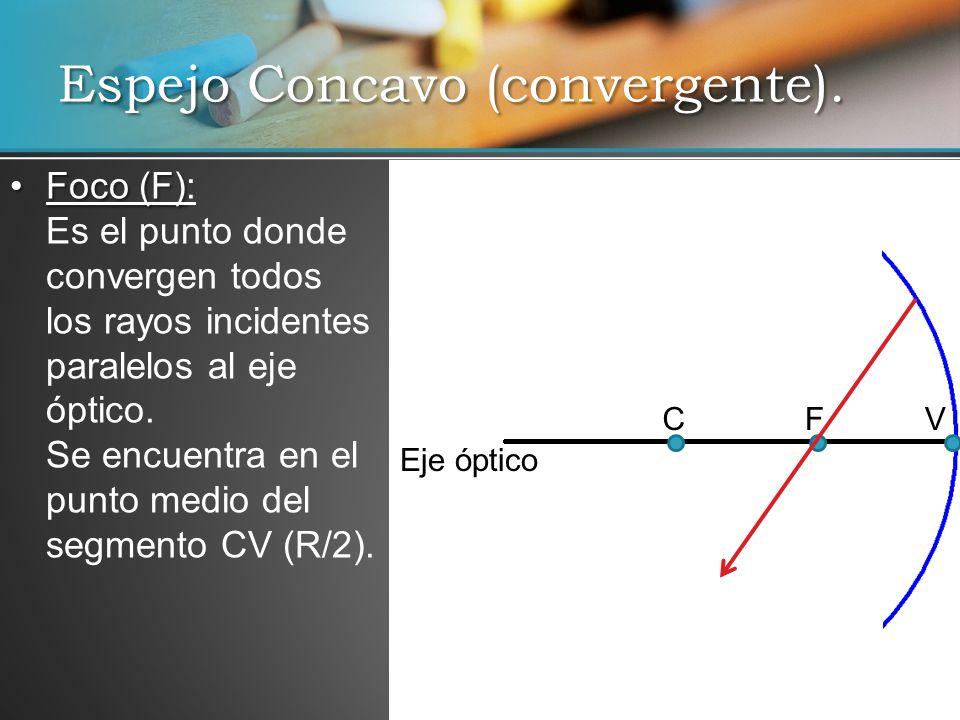 Espejo Concavo (convergente).