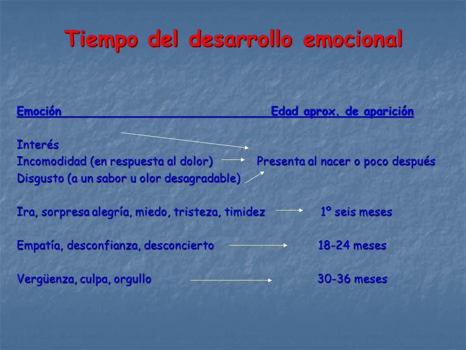 Tiempo del desarrollo emocional