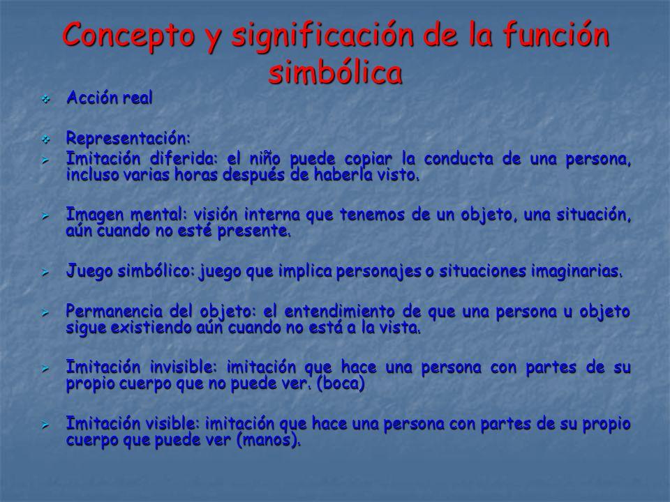 Concepto y significación de la función simbólica