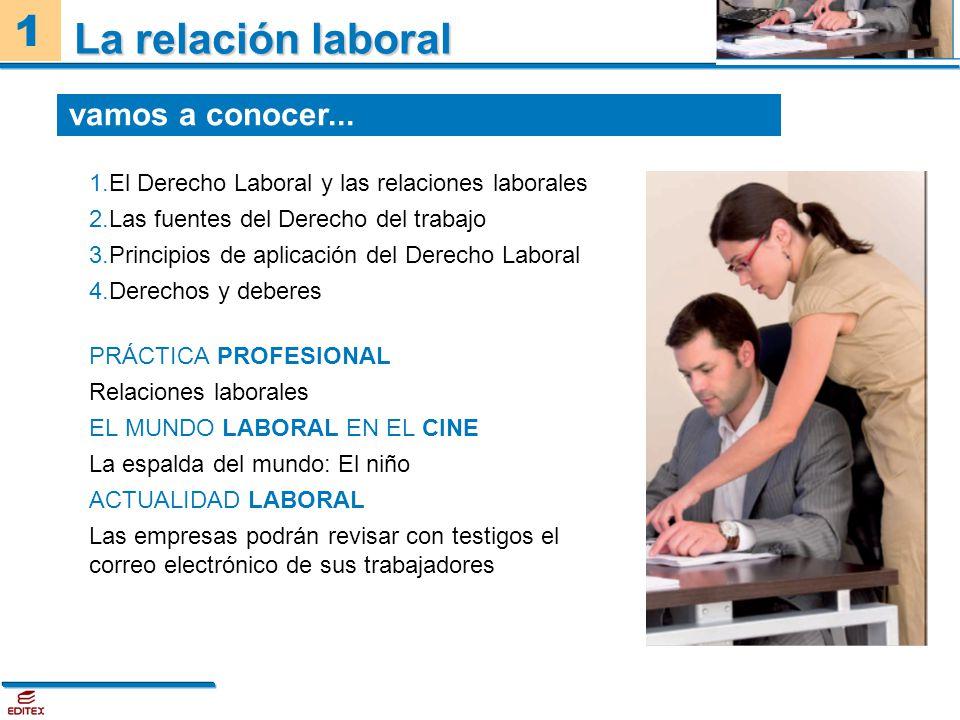 La relación laboral El Derecho Laboral y las relaciones laborales