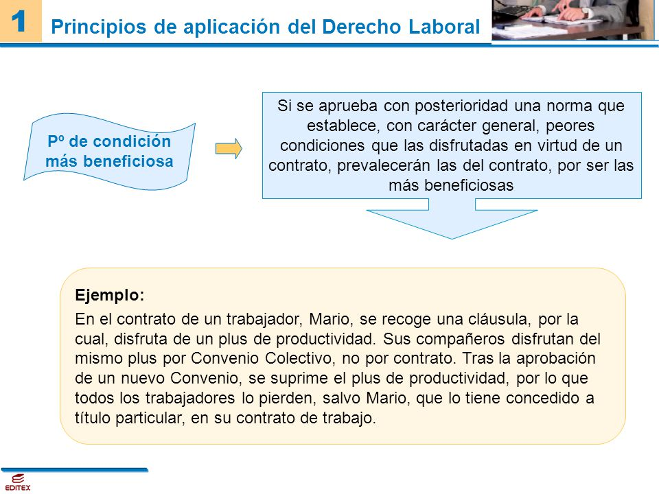 Principios de aplicación del Derecho Laboral