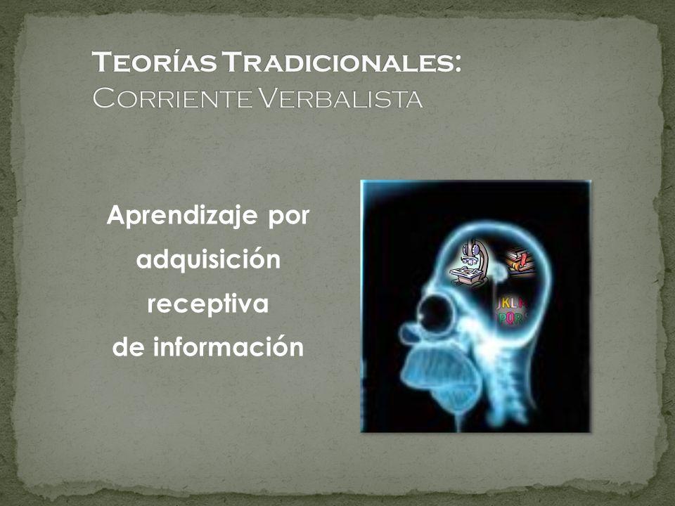 Teorías Tradicionales: Corriente Verbalista