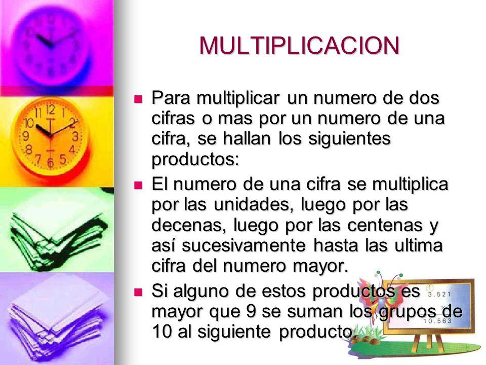 MULTIPLICACION Para multiplicar un numero de dos cifras o mas por un numero de una cifra, se hallan los siguientes productos: