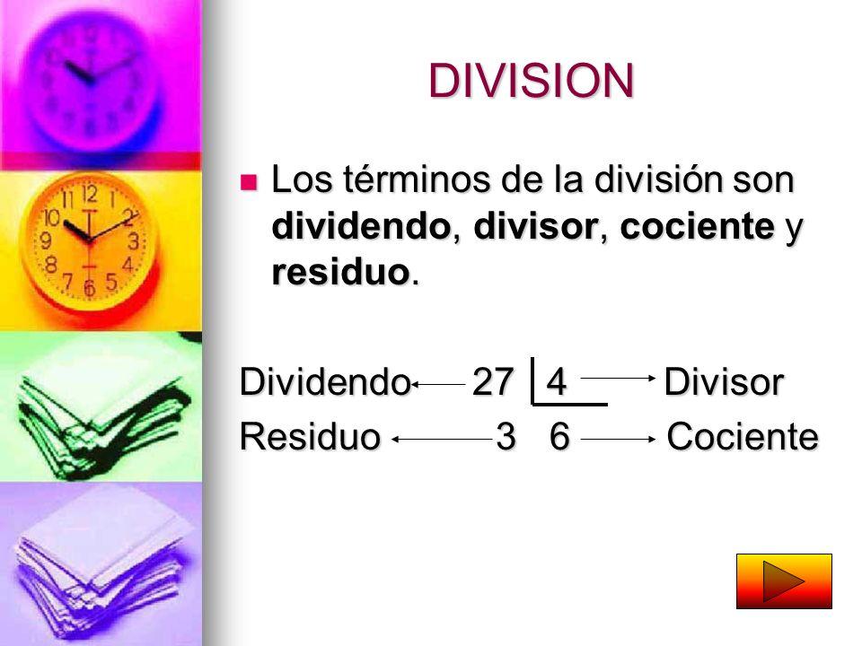 DIVISION Los términos de la división son dividendo, divisor, cociente y residuo. Dividendo 27 4 Divisor.