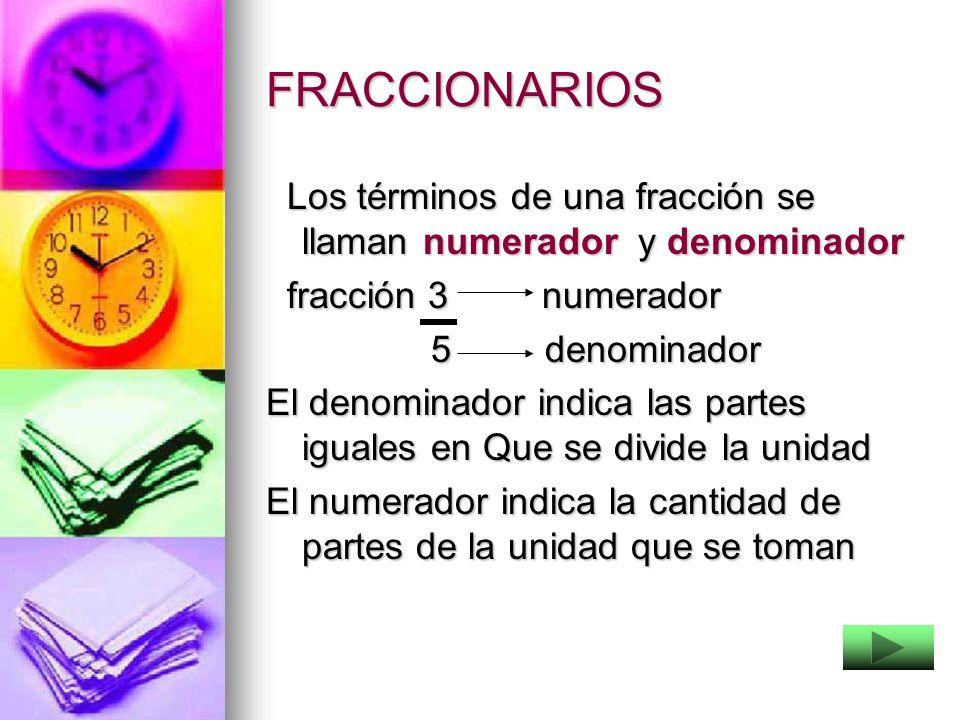FRACCIONARIOS Los términos de una fracción se llaman numerador y denominador. fracción 3 numerador.