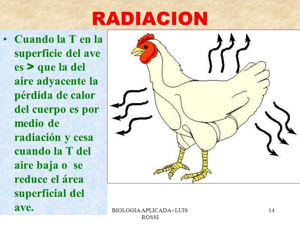 BIOLOGIA APLICADA - LUIS ROSSI