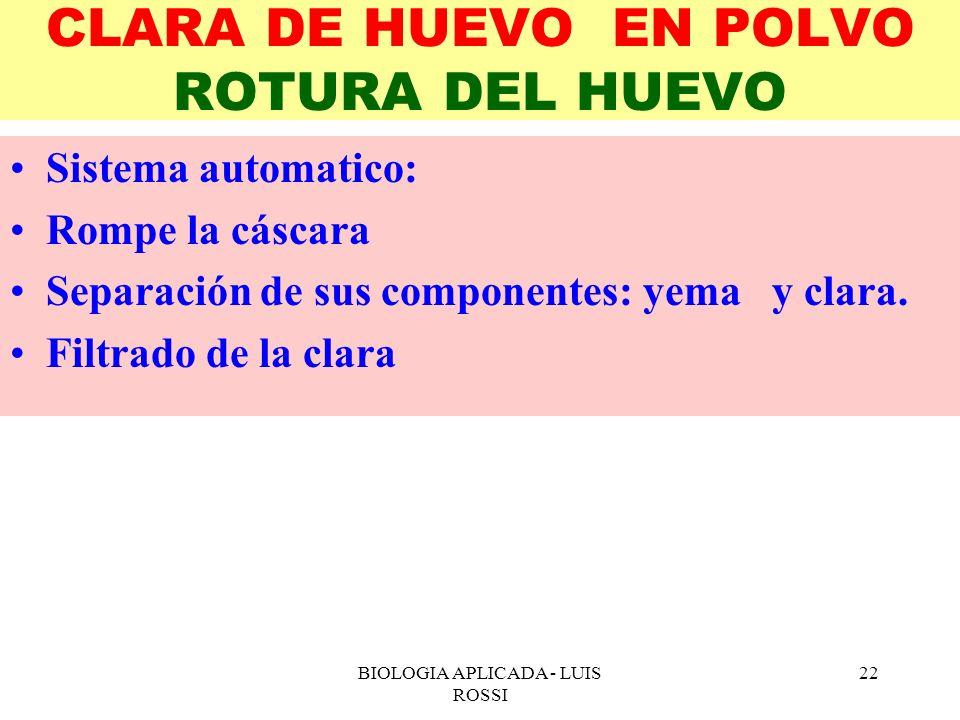 CLARA DE HUEVO EN POLVO ROTURA DEL HUEVO