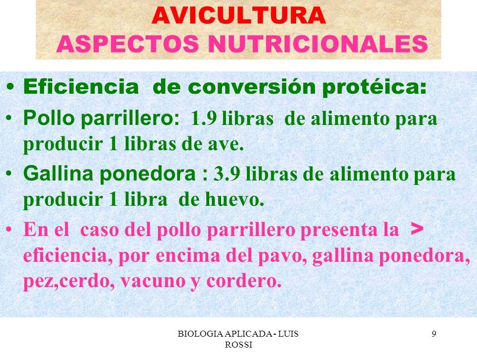 AVICULTURA ASPECTOS NUTRICIONALES