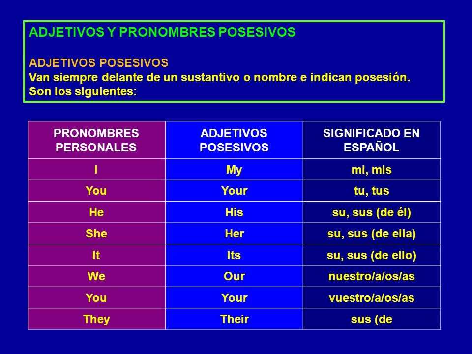 PRONOMBRES PERSONALES SIGNIFICADO EN ESPAÑOL