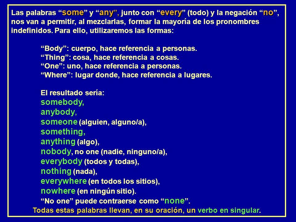 Todas estas palabras llevan, en su oración, un verbo en singular.