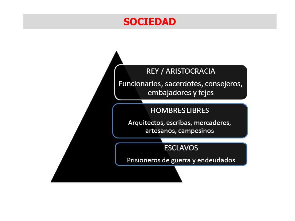 SOCIEDAD REY / ARISTOCRACIA