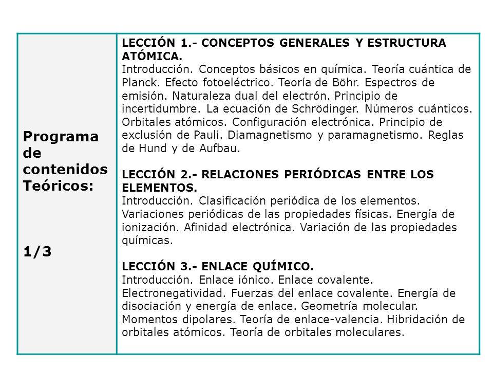 Programa de contenidos Teóricos: