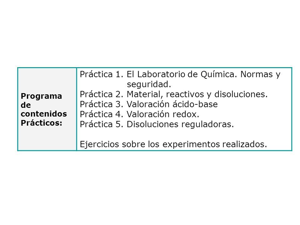 Práctica 1. El Laboratorio de Química. Normas y seguridad.