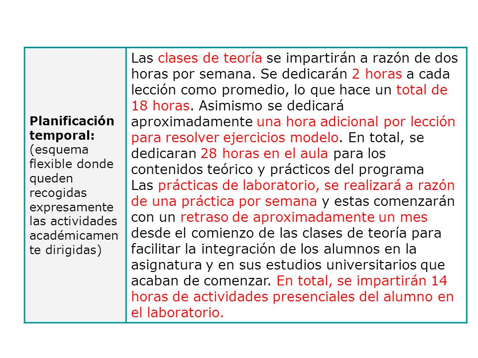 Planificación temporal: (esquema flexible donde queden recogidas expresamente las actividades académicamente dirigidas)