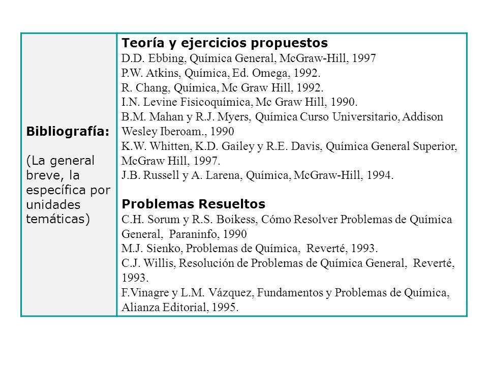 Bibliografía: (La general breve, la específica por unidades temáticas) Teoría y ejercicios propuestos.