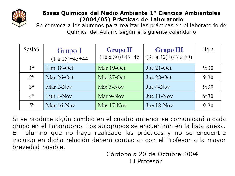 Grupo I Grupo II Grupo III Sesión (1 a 15)+43+44 (16 a 30)+45+46