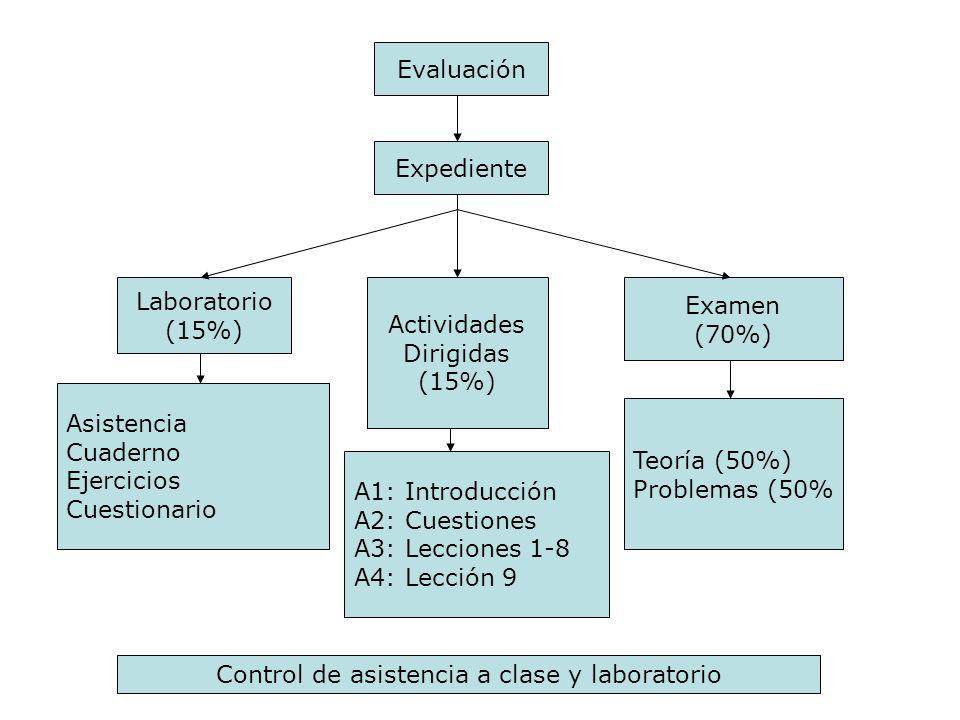 Control de asistencia a clase y laboratorio