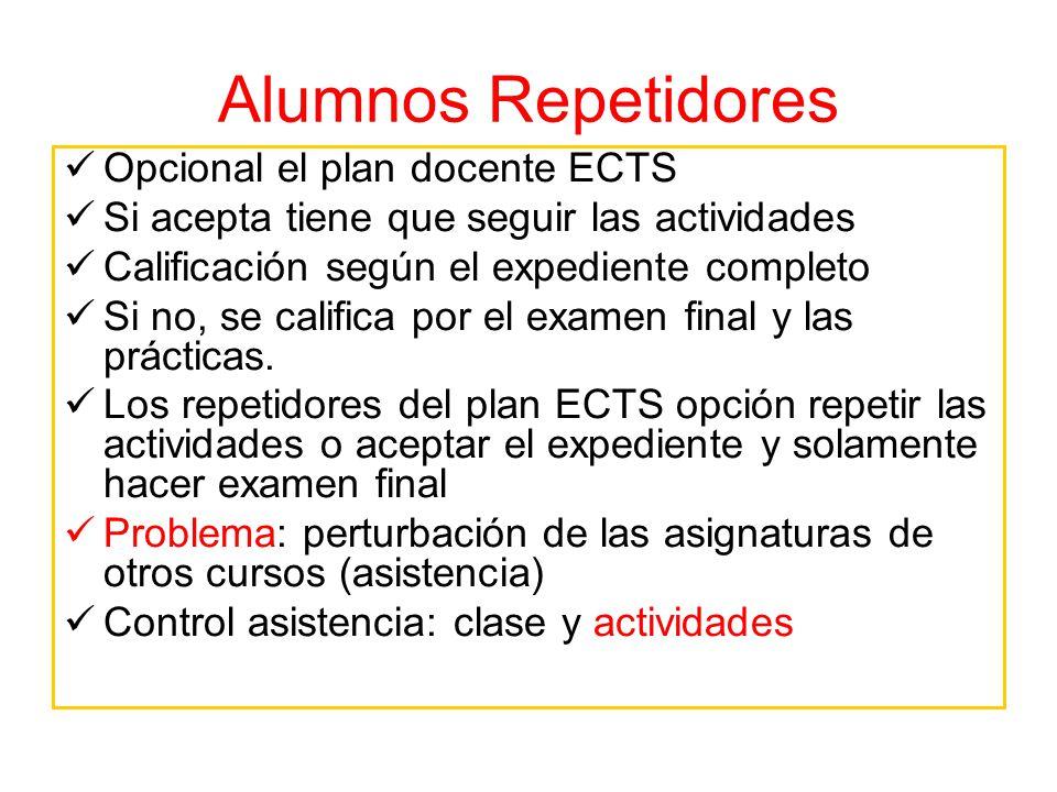 Alumnos Repetidores Opcional el plan docente ECTS