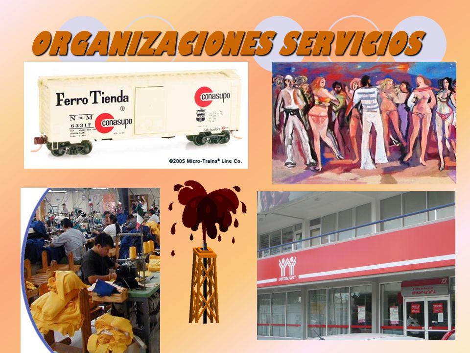 ORGANIZACIONES SERVICIOS