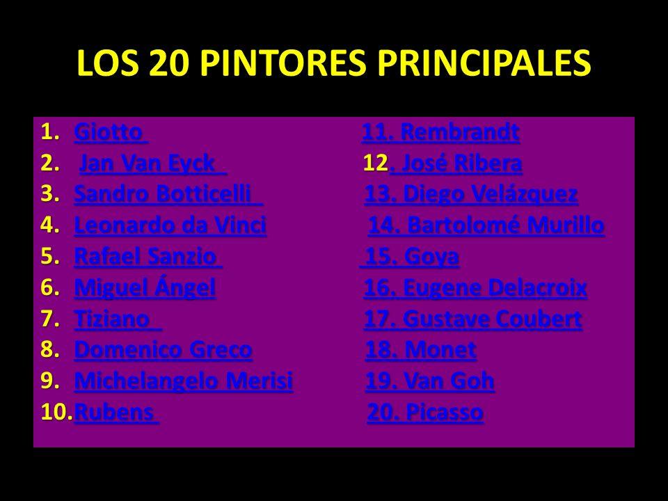 LOS 20 PINTORES PRINCIPALES