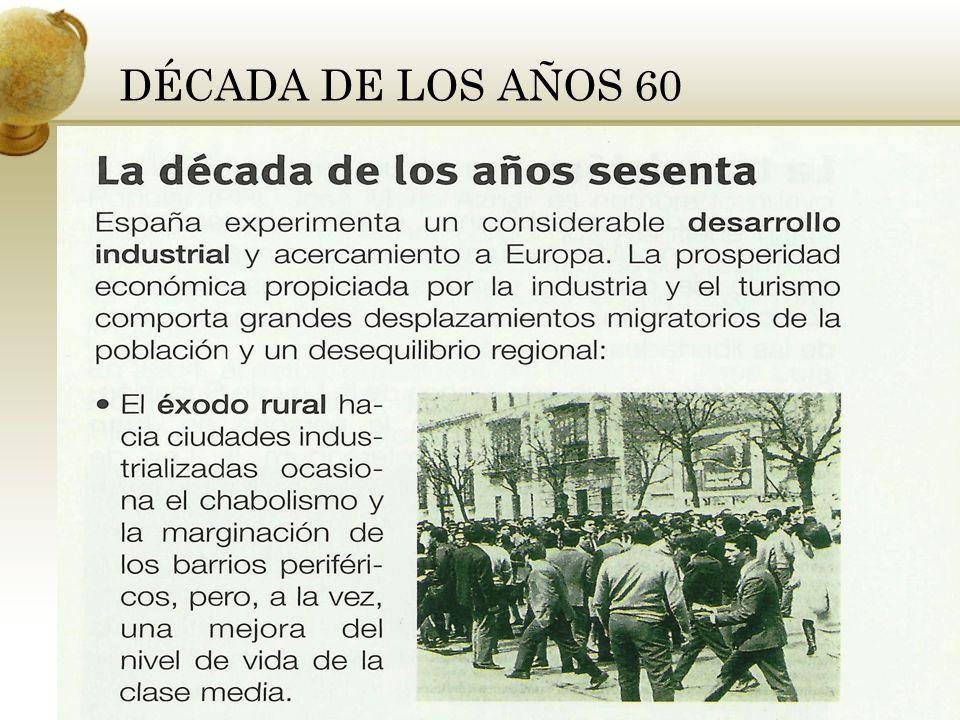 DÉCADA DE LOS AÑOS 60 Inserta una imagen que ilustre una de las estaciones del año en tu país.