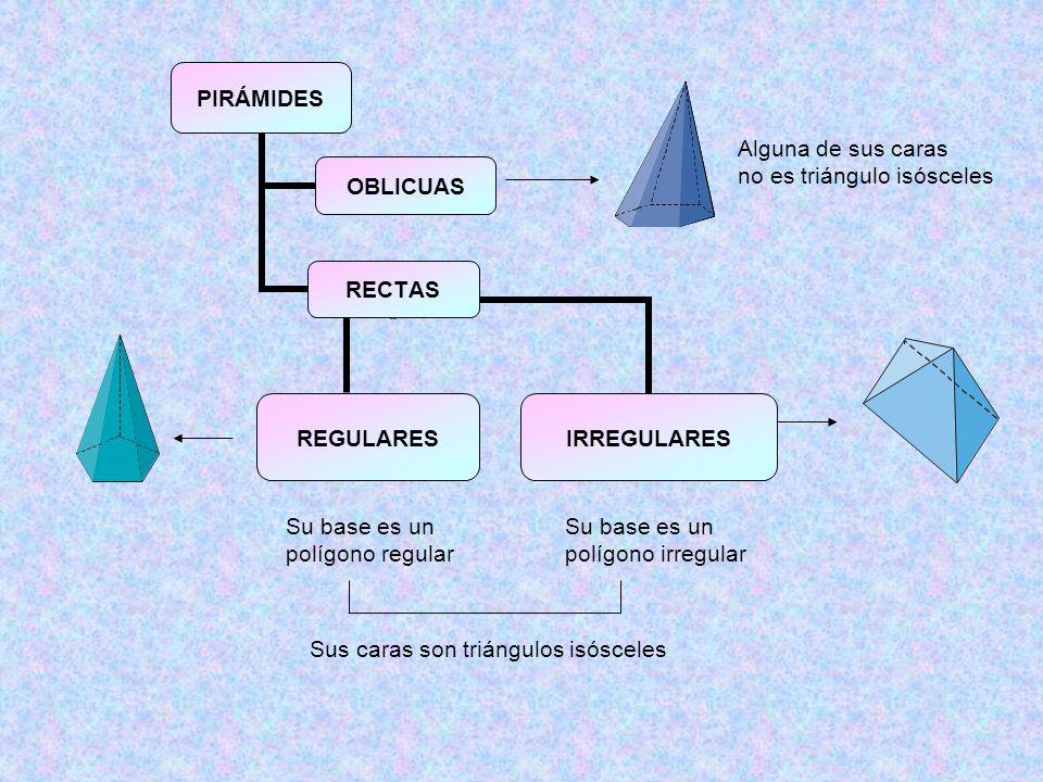 Alguna de sus caras no es triángulo isósceles. Su base es un. polígono regular. Su base es un. polígono irregular.