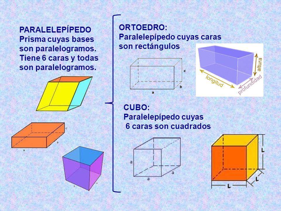 ORTOEDRO: Paralelepípedo cuyas caras. son rectángulos. PARALELEPÍPEDO. Prisma cuyas bases. son paralelogramos.