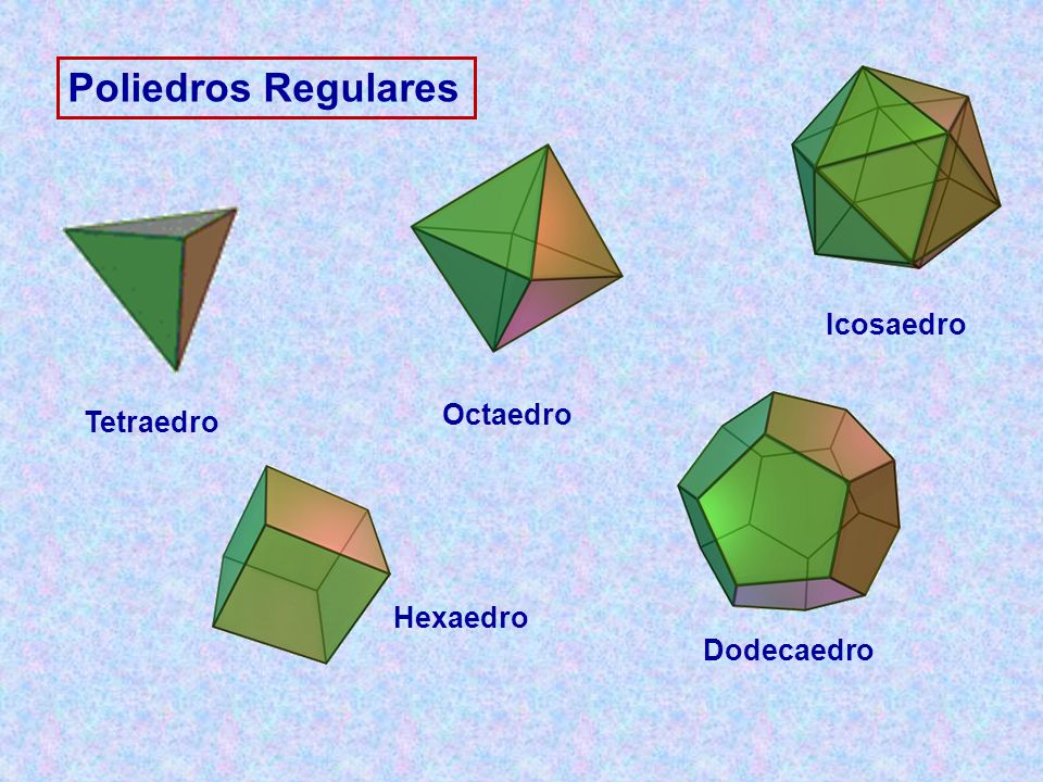 Poliedros Regulares Icosaedro Octaedro Tetraedro Hexaedro Dodecaedro