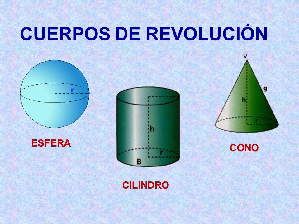 CUERPOS DE REVOLUCIÓN ESFERA CONO CILINDRO