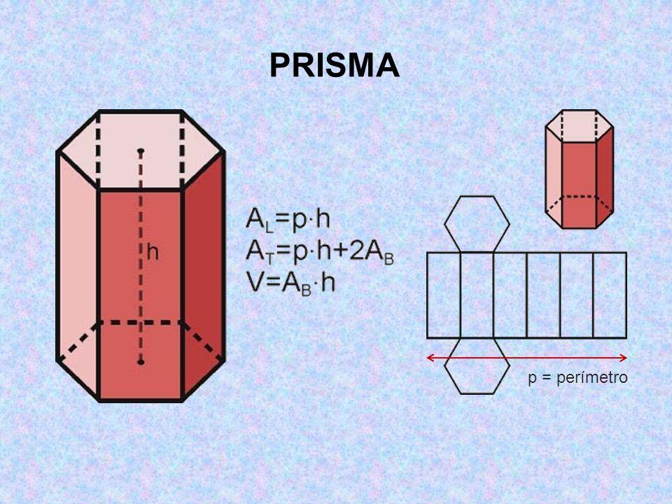 PRISMA p = perímetro