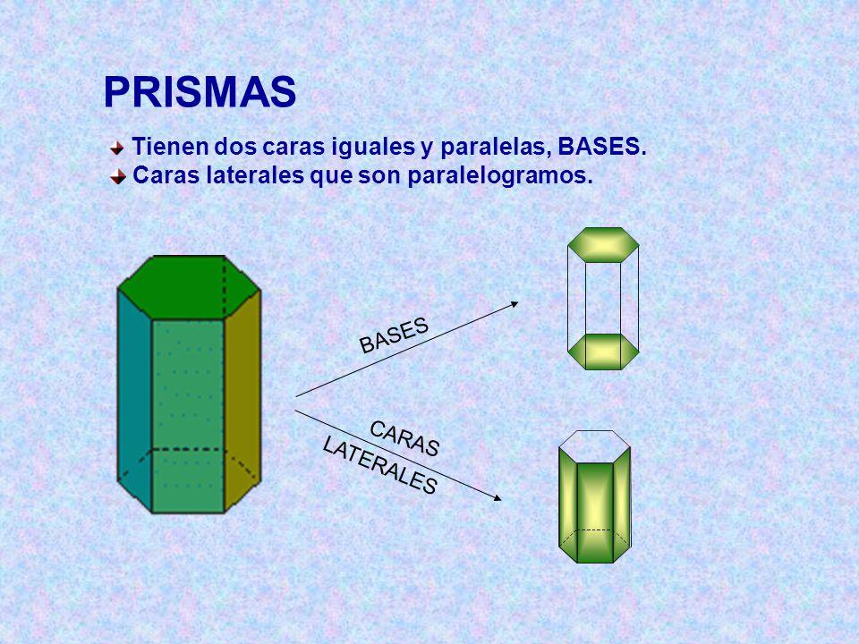PRISMAS Caras laterales que son paralelogramos.